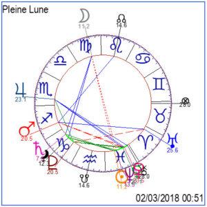 PL_02.03.18